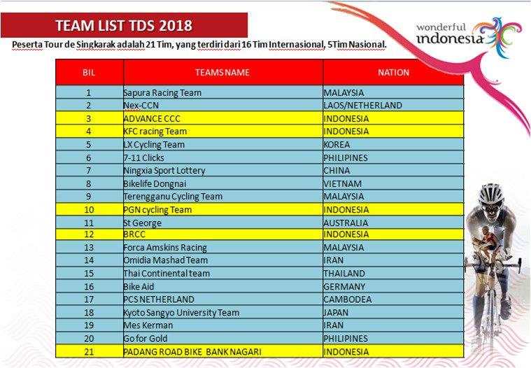 Team List Tds 2018